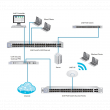 Ubiquiti UniFi Switch US-24, 24xGigabit, 2xSFP