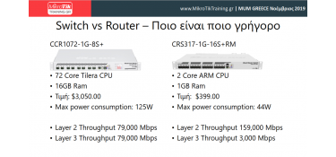Switch vs Router - Ποιο είναι ποιο γρήγορο;